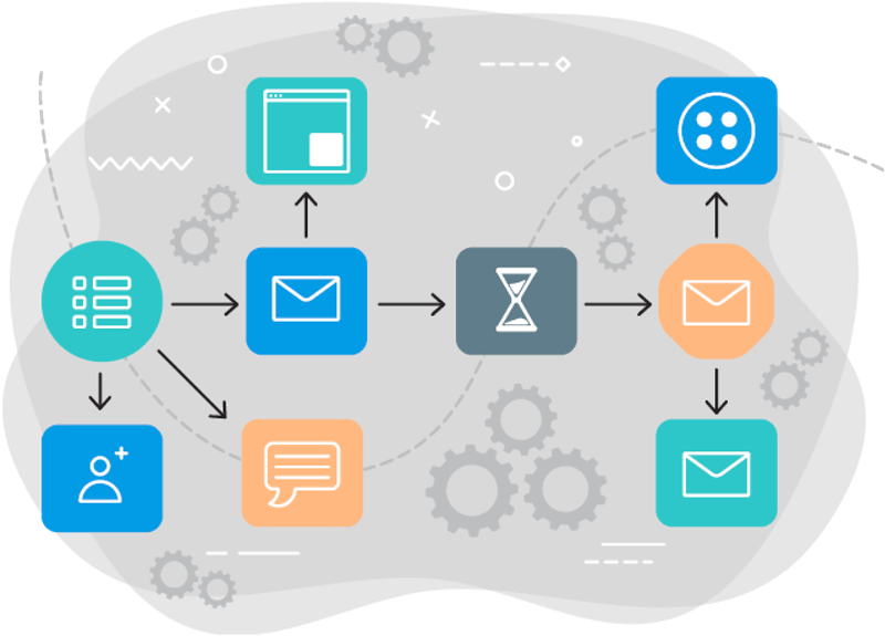 Maiz.ca Email Marketing Soulution Automate your campaign small
